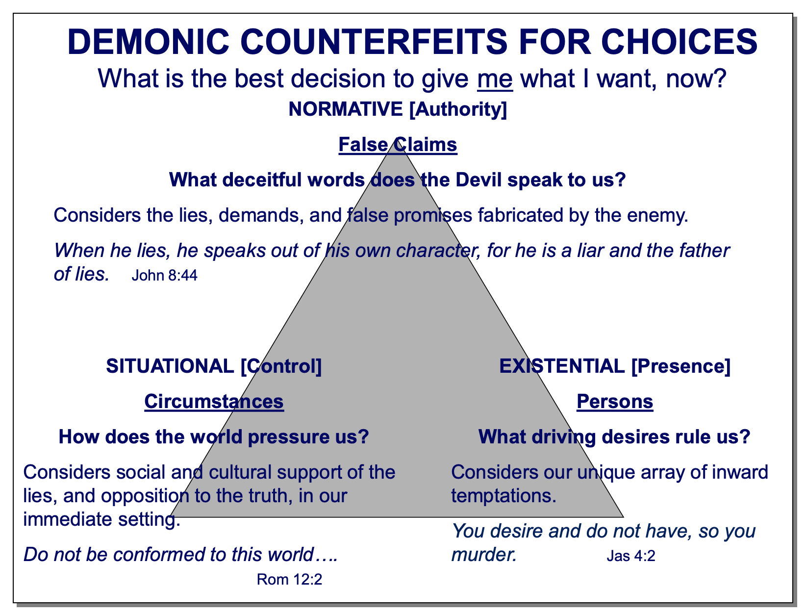 Demonic Counterfeits for Choices